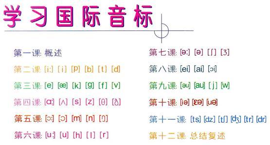 48个英语国际音标表|国际音标
