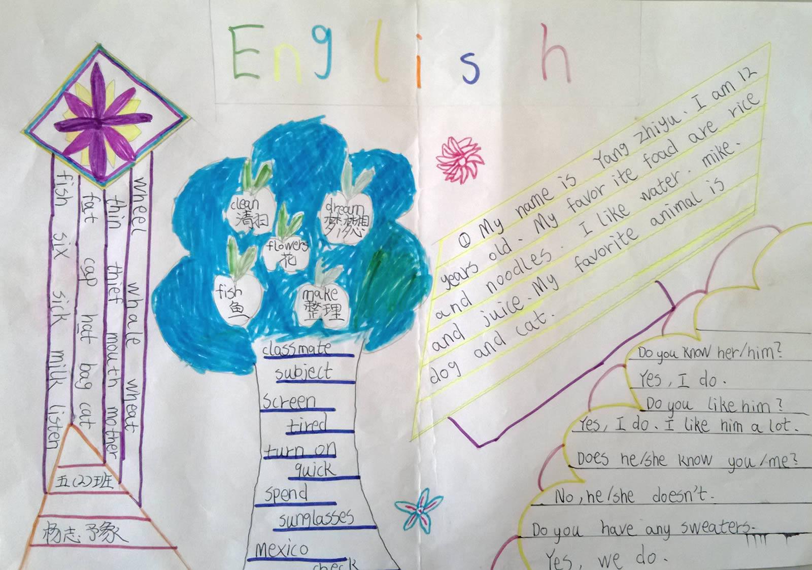小学五年级英语手抄报自我介绍