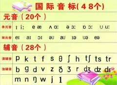 英語音標發音表(48個)