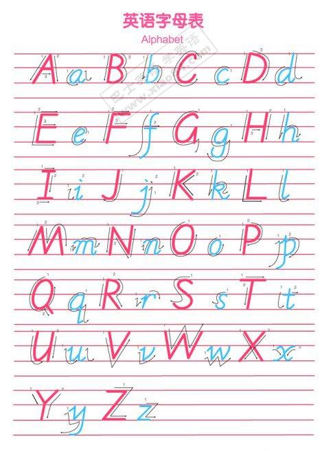 26个字母的书写笔画表