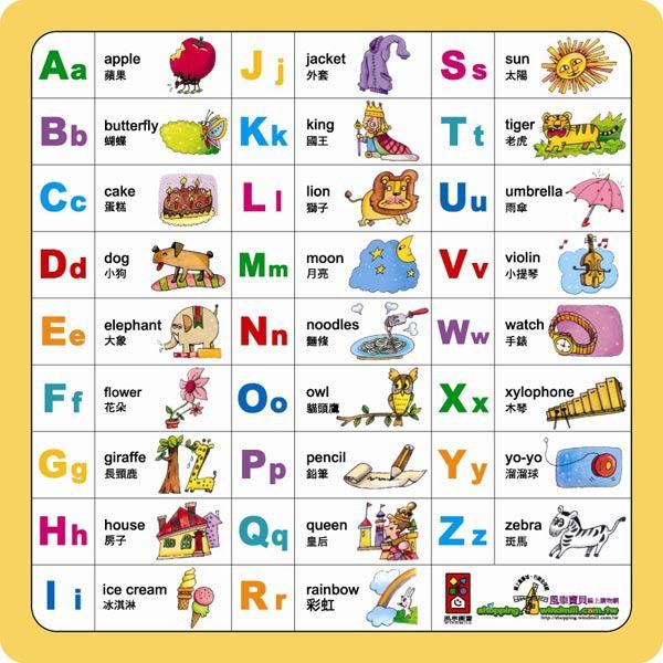 Nn N 2017 N >> 26个英文字母表14_26个字母表