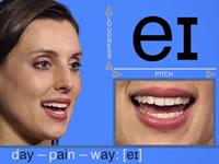 學習美式英語音標發音視頻-雙元音[e?]發音示范