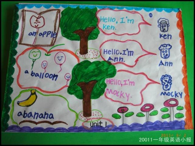 一年级小学生单词英语手抄报图片