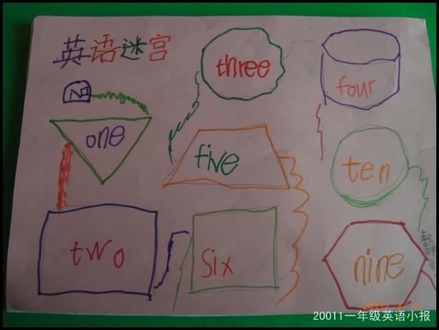 最简单的小学一年级英语手抄报