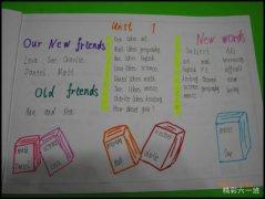 六年级小学生各单元英语手抄报优秀手抄报