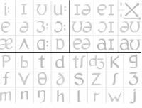 英语音标发音表_44个英式音标老外发音表!